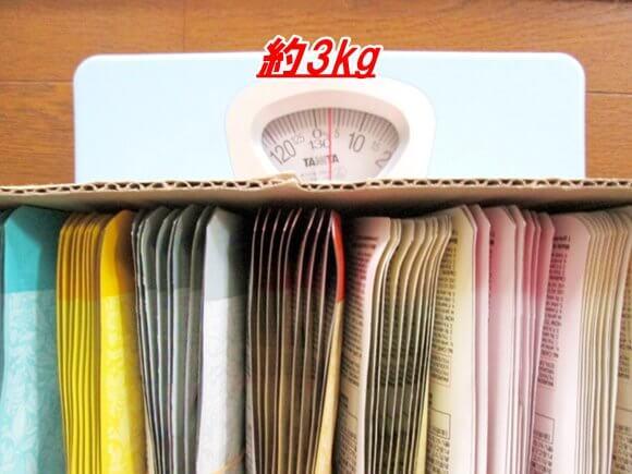 韓国mjcareシートマスク100枚の重さを体重計で量ってみた!