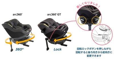アーク360GTに付いている回転ロック機能