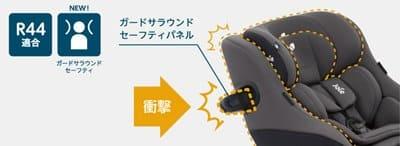 アーク360GTに付いているガードサラウンドセーフティパネル