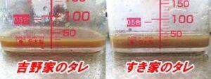 吉野家とすき家の冷凍牛丼のタレの量