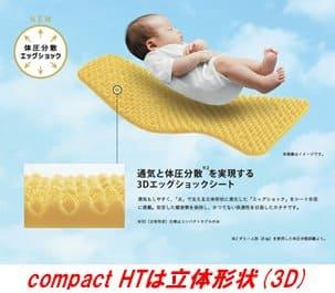 スゴカルα compact HTの3Dエッグショック